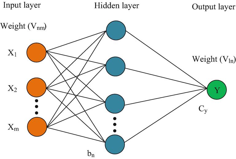 Artificial_Neural_Network_SpringerLink_103120A