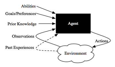 AI_Agent_and_Environment_080320A