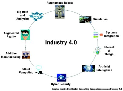 Industry_4.0_AME_072320A