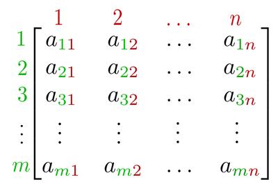 Matrix_Linear_Algebra_111720A